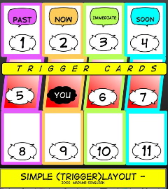 Trigger Layout