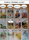 Simple Trigger Layout using Lenormand 194115