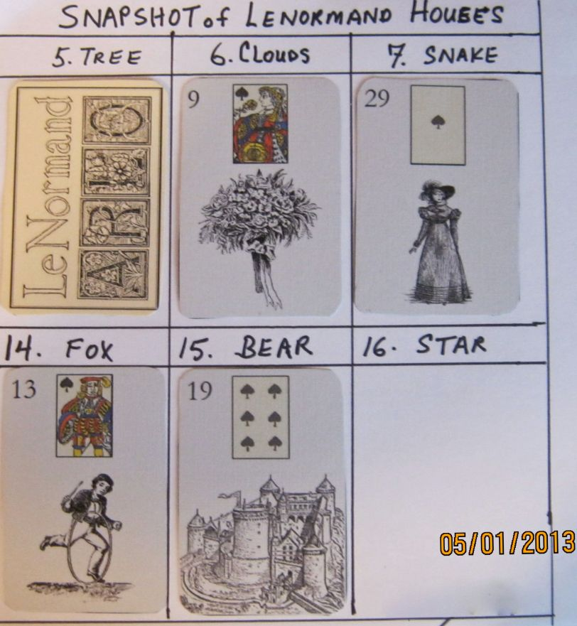 lenormand houses snapshot