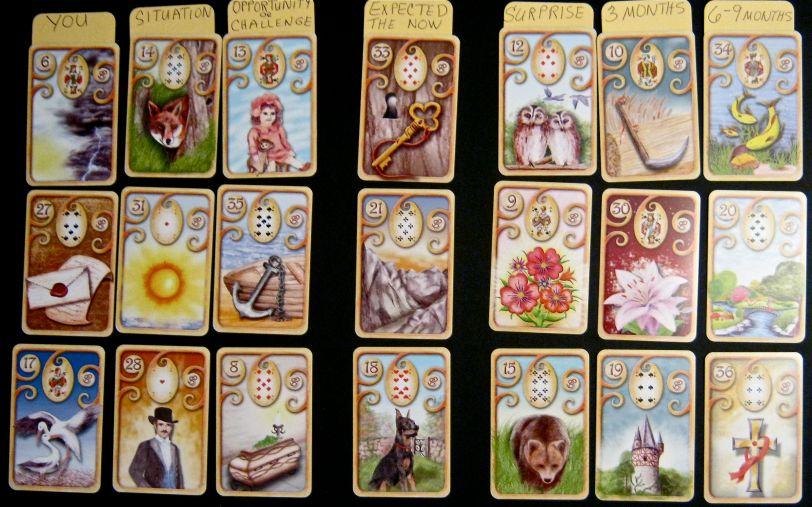 21 card Romany Layout