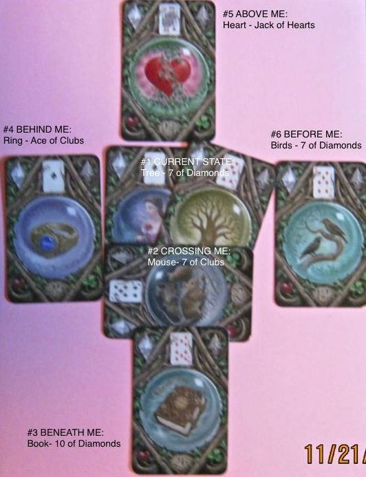 Mini Celtic Cross featuring the Enchanted Lenormand