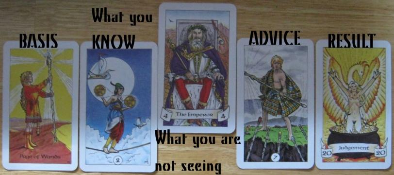 Robin Wood Tarot. Advice Layout.