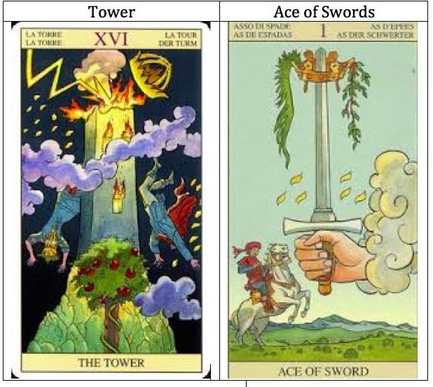 how to ask questions to tarot cards