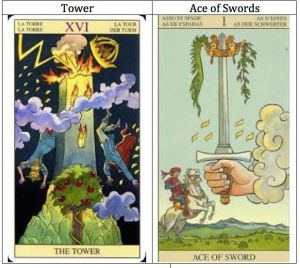 tower.aceSwords.newVisionTarot.