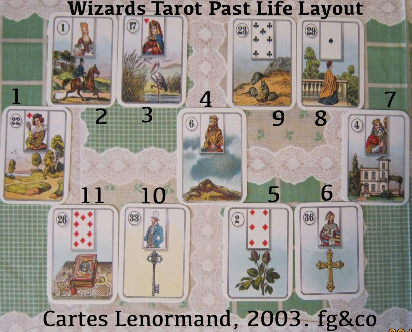 past life layout featuring Cartes Lenormand