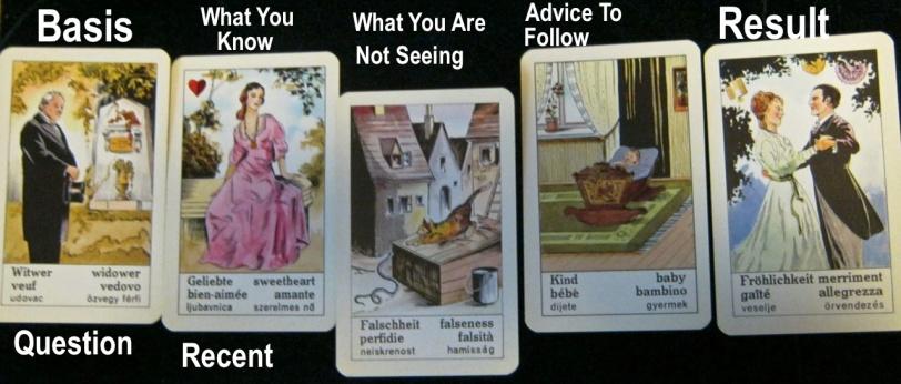 5 card ADVICE layout featuring Zigeuner Wahrsagekarten (Gipsy cards)