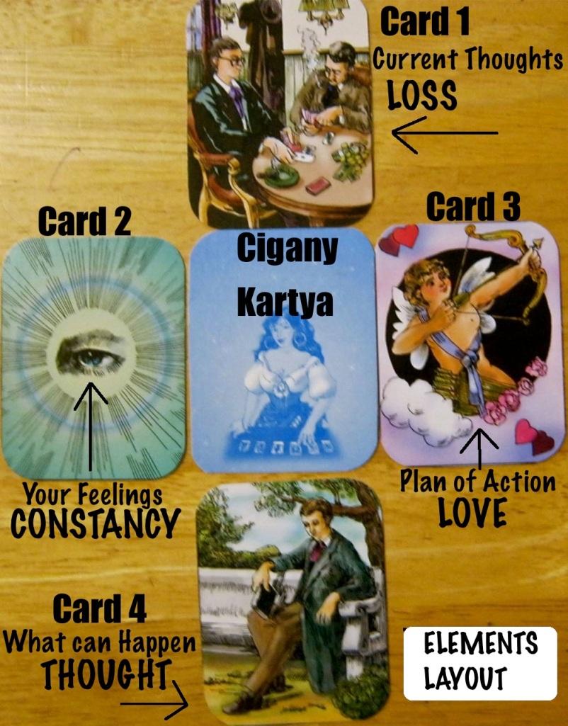 Cigany Kartya Loss, Constancy, Love, Thought