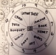 russell grant's astrology kit 1994 Lenormand cards in wheel