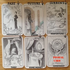 KATALIN'S Hungarian Gipsy cards in 6 card Regina Russell's Marriage spread