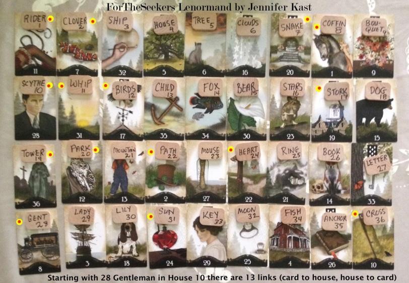 ForTheSeekers Lenormand GT by Jennifer Kast