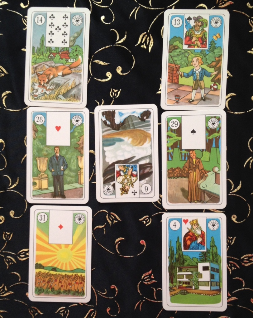 Heart Layout with Lenormand cards