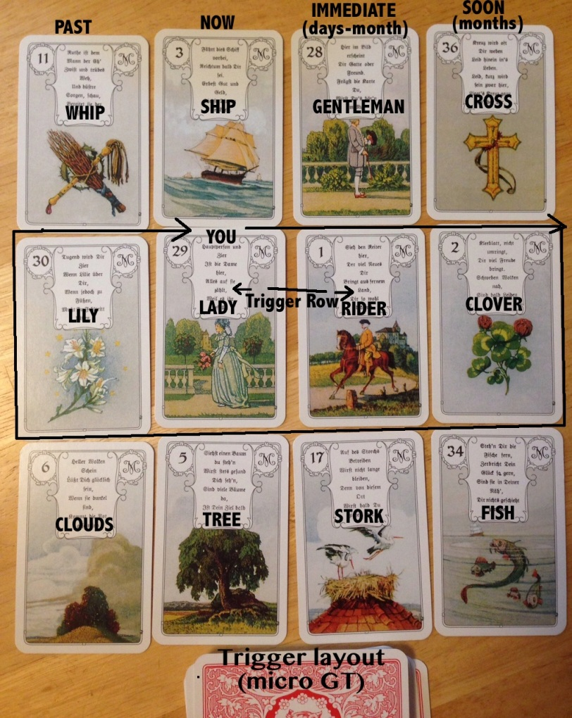 aug 10:16. Lenormand Trigger layout reading