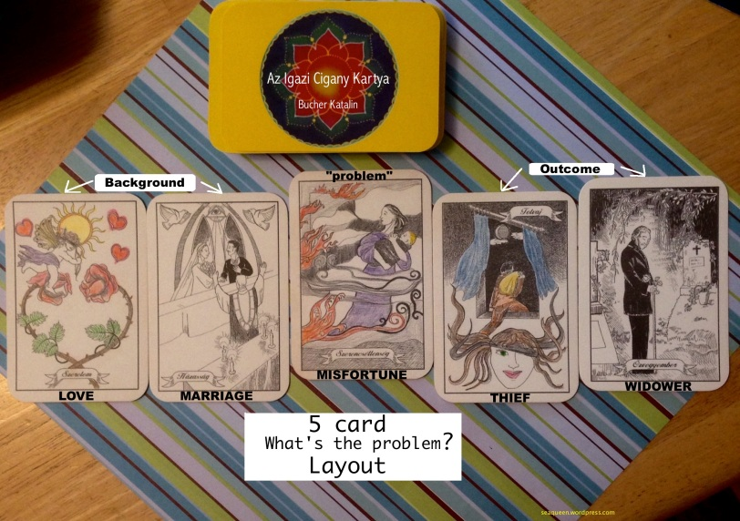 whats-the-problem-layout-bucher-katalin-gipsy-cards-sept-16-16-1