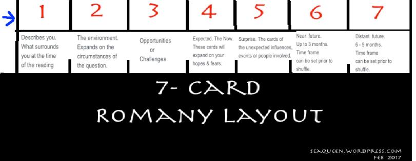 7-card-romany-layout